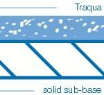 traqua image 4