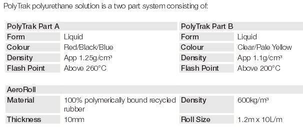 polytrak specifications